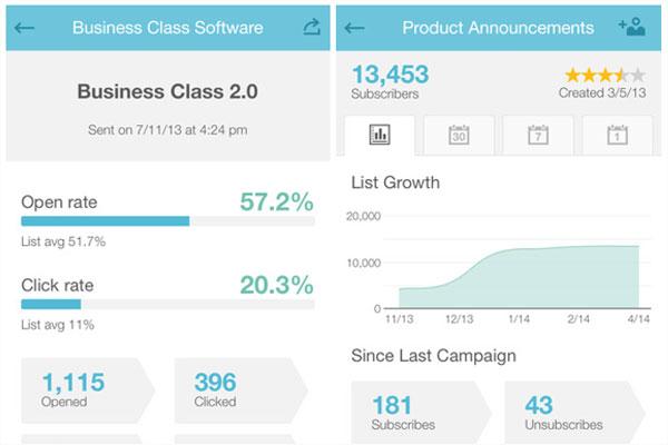 Email Marketing | Digital SkyLab
